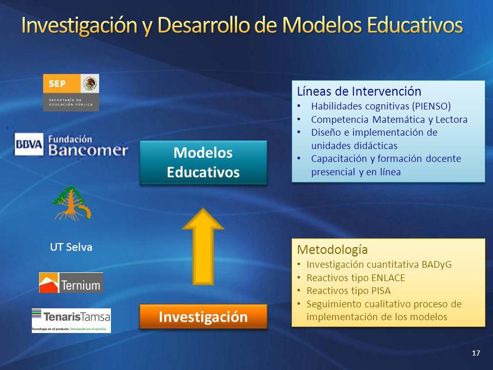 Investigación y Desarrollo de Modelos Educativos