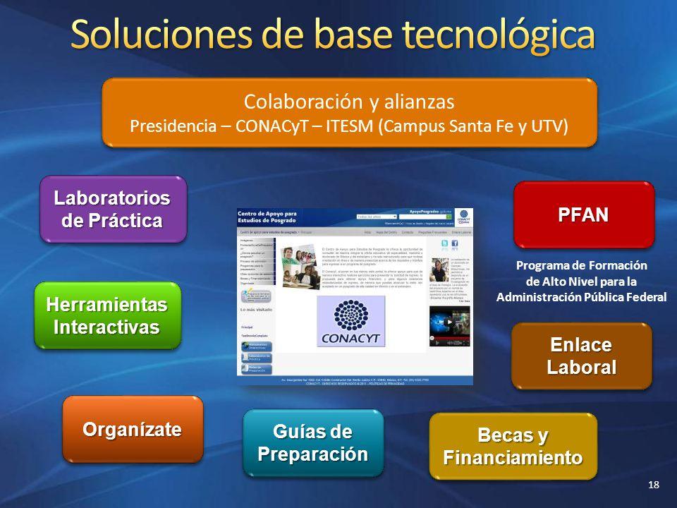 Soluciones de base tecnológica