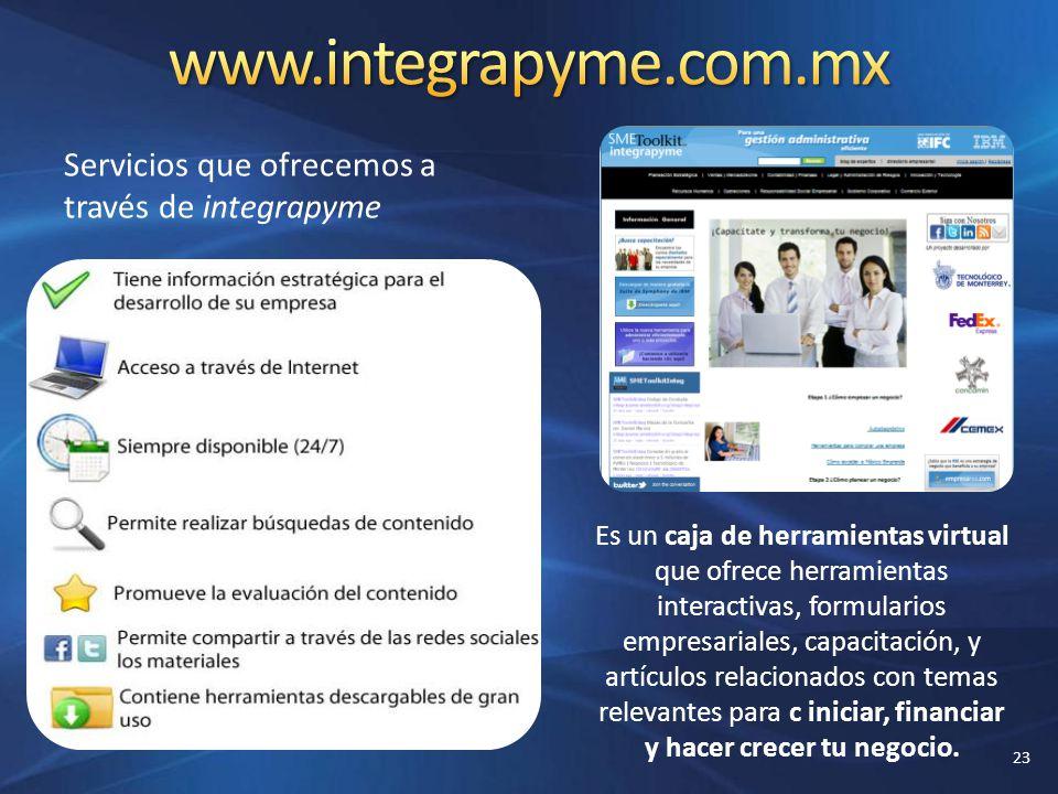 www.integrapyme.com.mx Servicios que ofrecemos a través de integrapyme