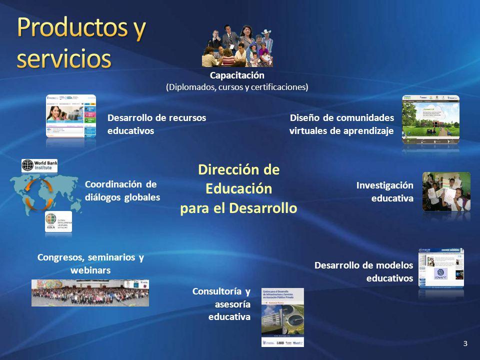 Dirección de Educación Congresos, seminarios y webinars