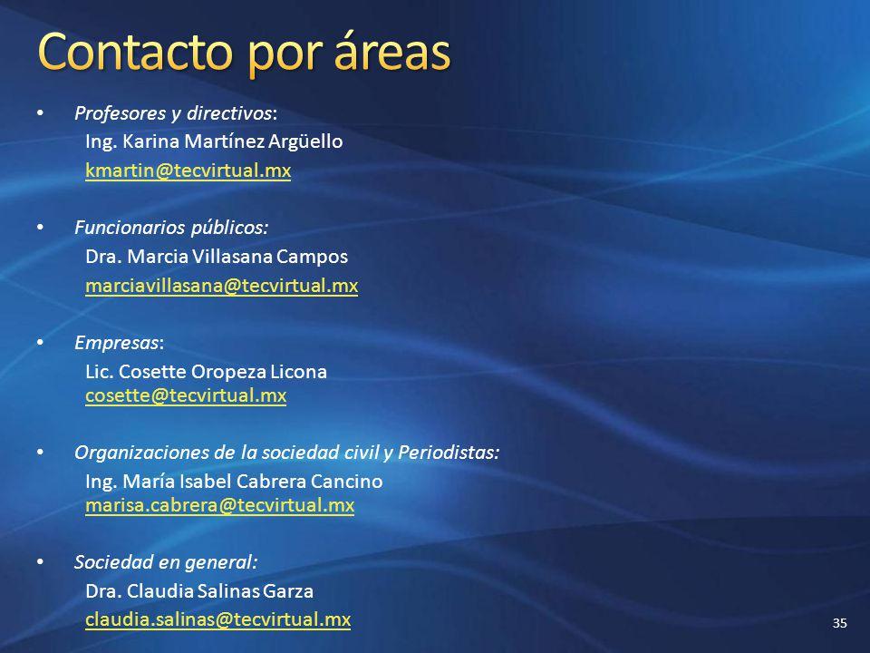 Contacto por áreas Profesores y directivos: