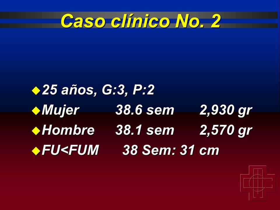 Caso clínico No. 2 25 años, G:3, P:2 Mujer 38.6 sem 2,930 gr