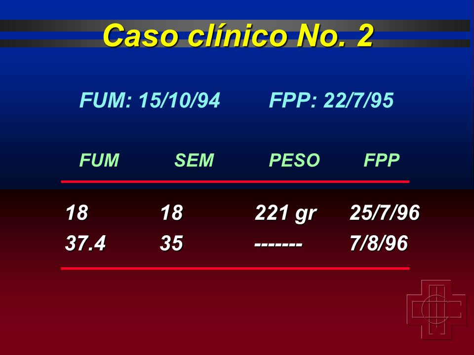 Caso clínico No. 2 FUM: 15/10/94 FPP: 22/7/95 18 18 221 gr 25/7/96