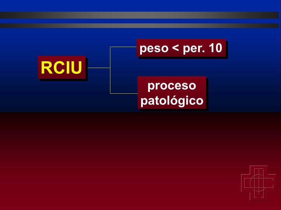 peso < per. 10 RCIU proceso patológico
