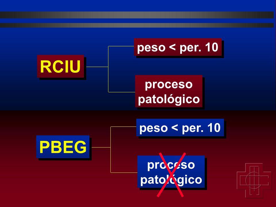 RCIU PBEG peso < per. 10 proceso patológico peso < per. 10