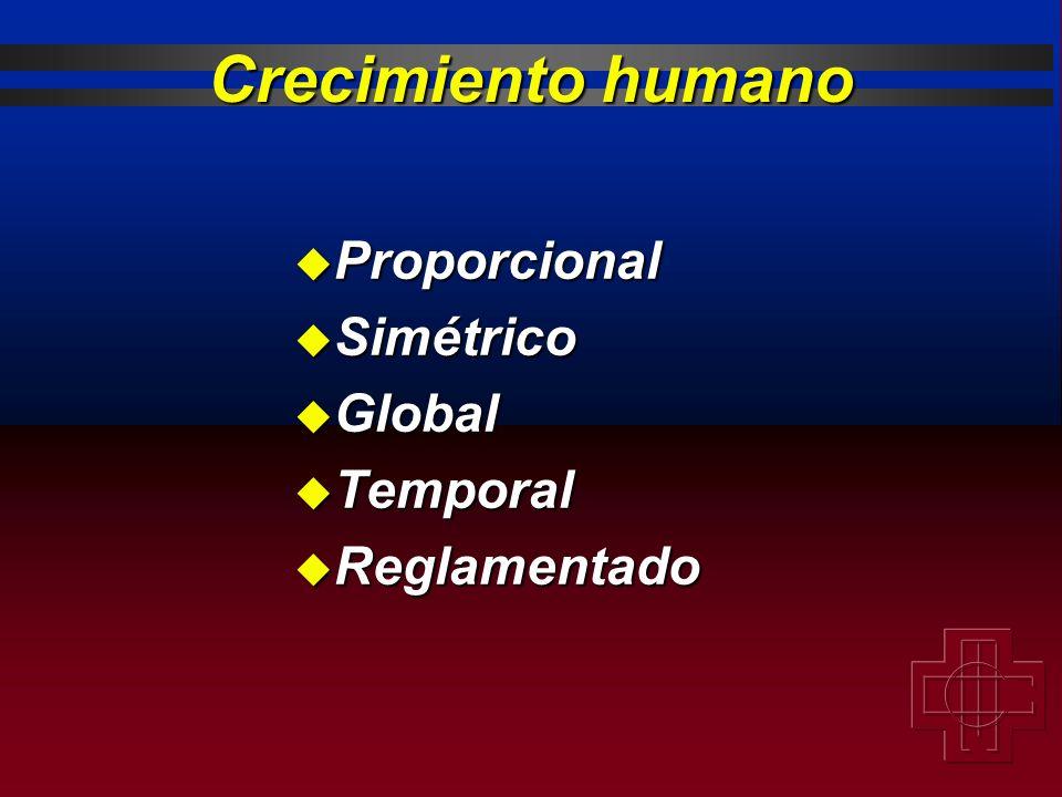 Crecimiento humano Proporcional Simétrico Global Temporal Reglamentado