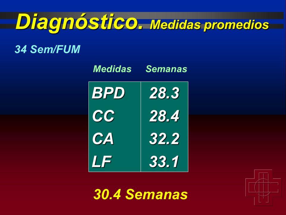 Diagnóstico. Medidas promedios