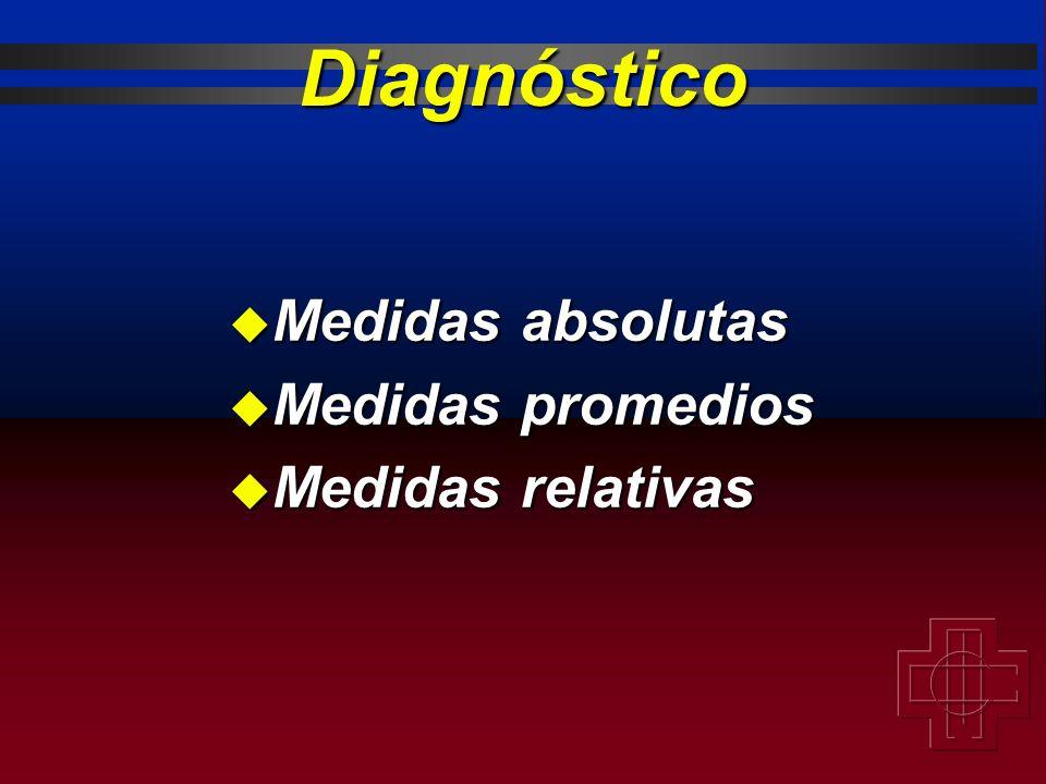 Diagnóstico Medidas absolutas Medidas promedios Medidas relativas
