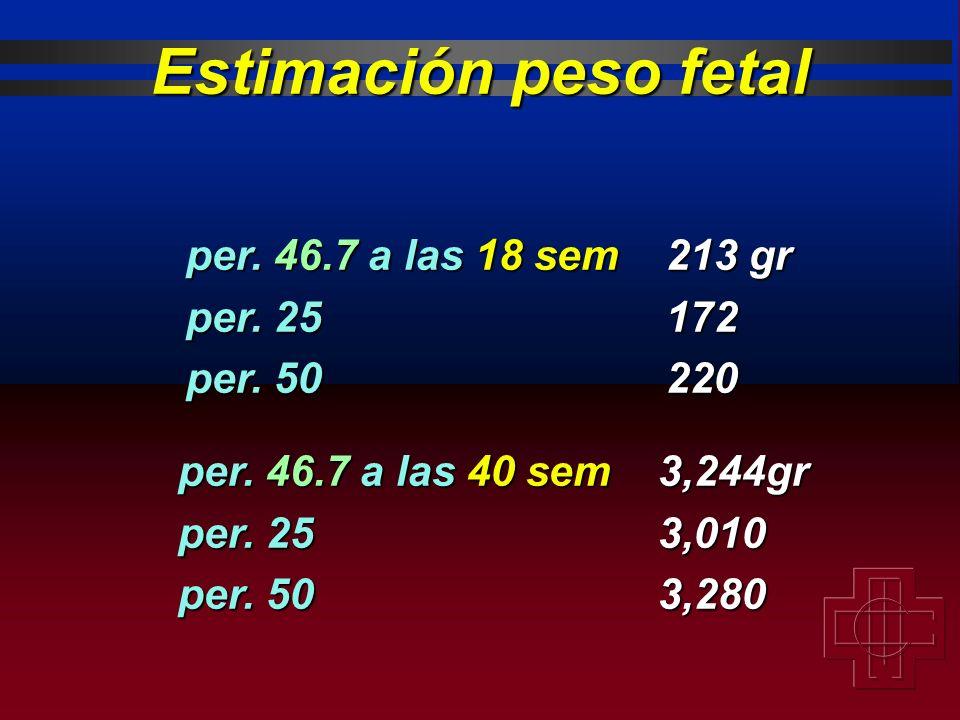 Estimación peso fetal per. 46.7 a las 18 sem 213 gr per. 25 172