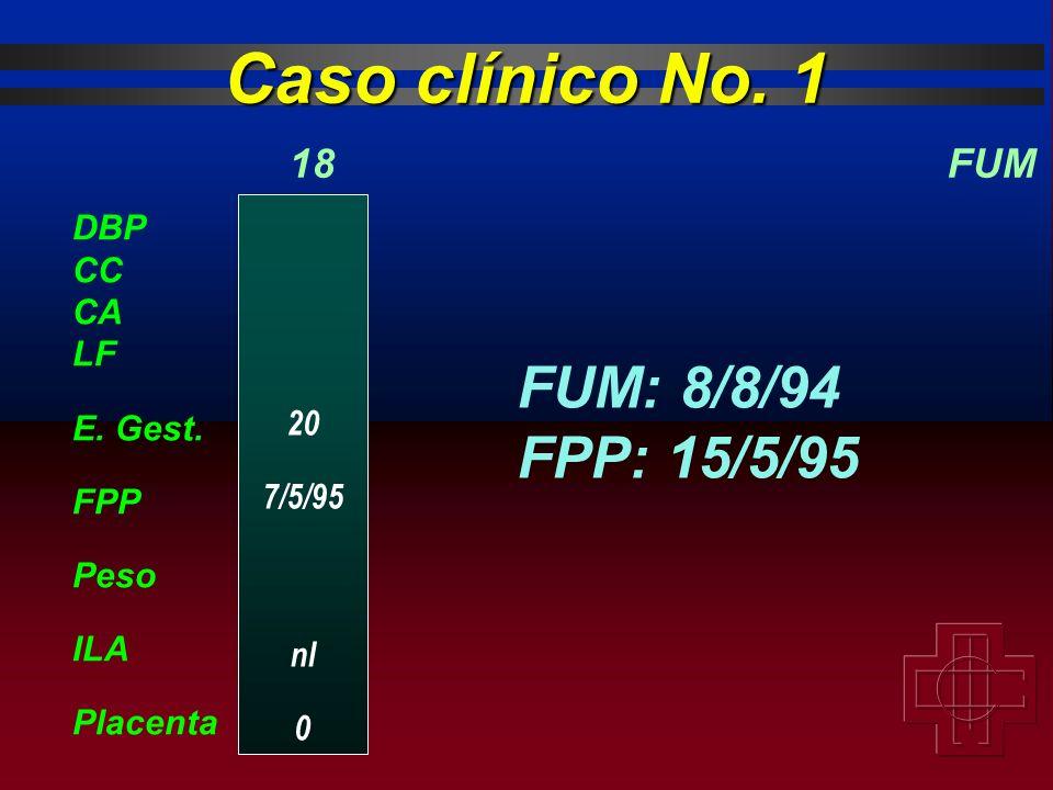 Caso clínico No. 1 FUM: 8/8/94 FPP: 15/5/95 18 FUM DBP CC CA LF