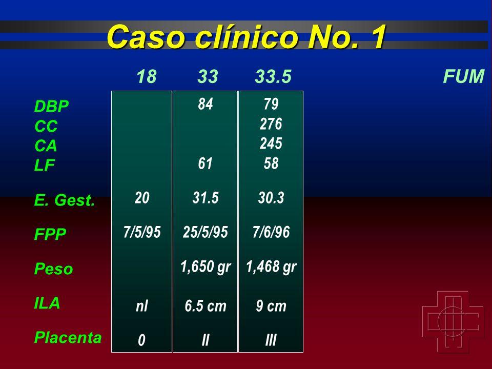 Caso clínico No. 1 18 33 33.5 FUM DBP CC CA LF E. Gest. FPP Peso ILA