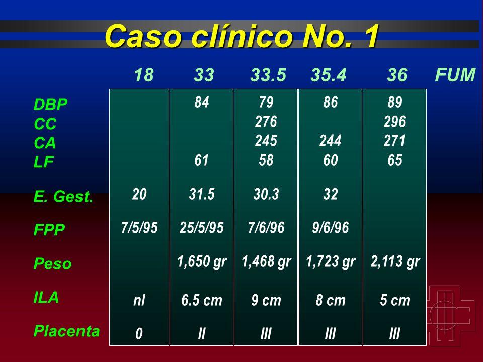 Caso clínico No. 1 18 33 33.5 35.4 36 FUM DBP CC CA LF E. Gest. FPP