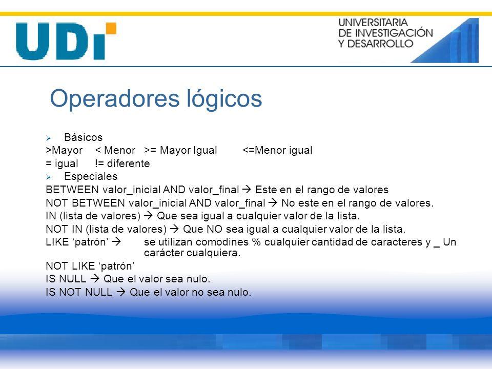 Operadores lógicos Básicos