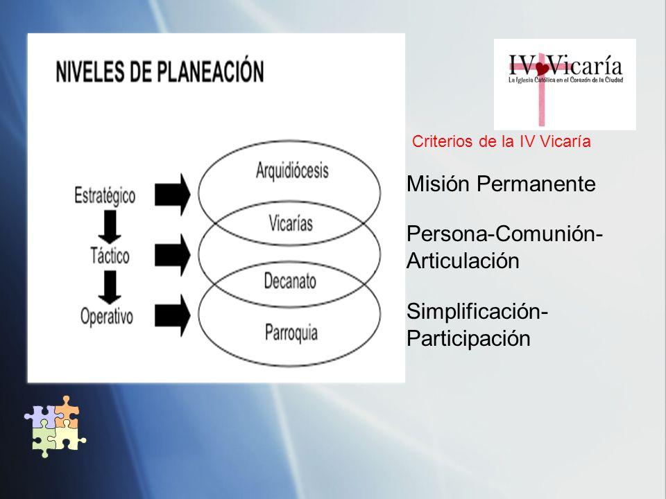 Misión Permanente Persona-Comunión- Articulación Simplificación-
