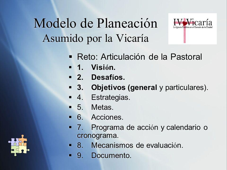 Modelo de Planeación Asumido por la Vicaría