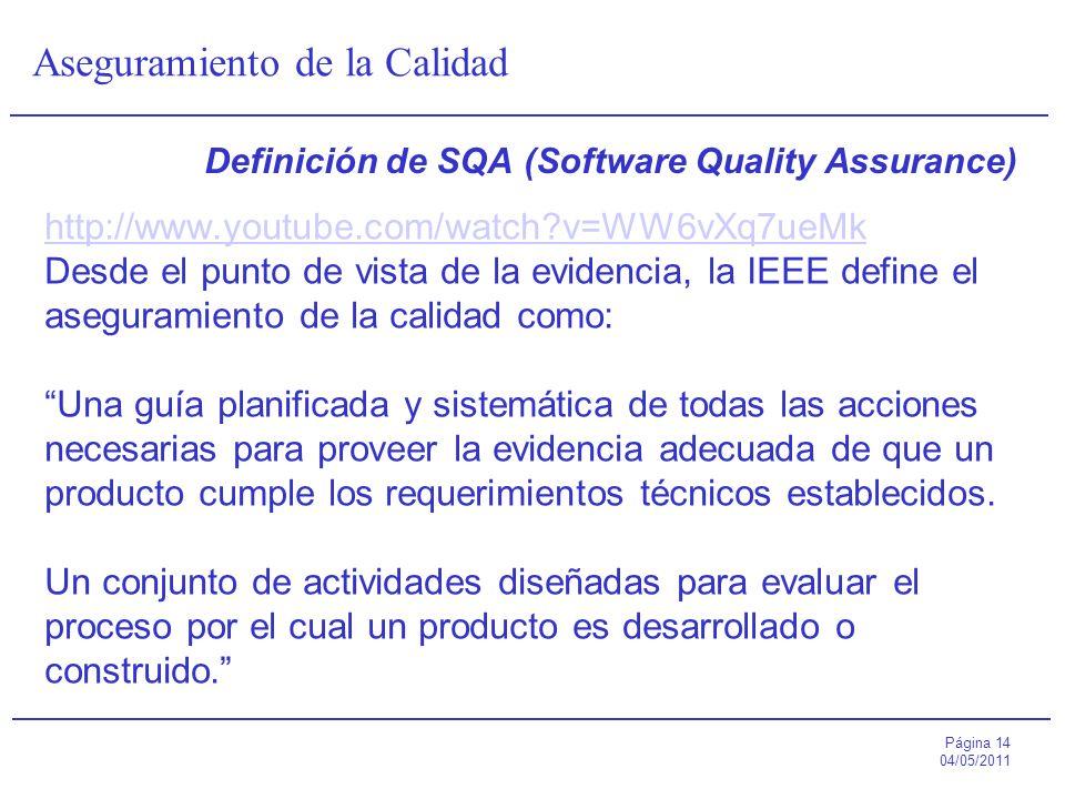 Definición de SQA (Software Quality Assurance)