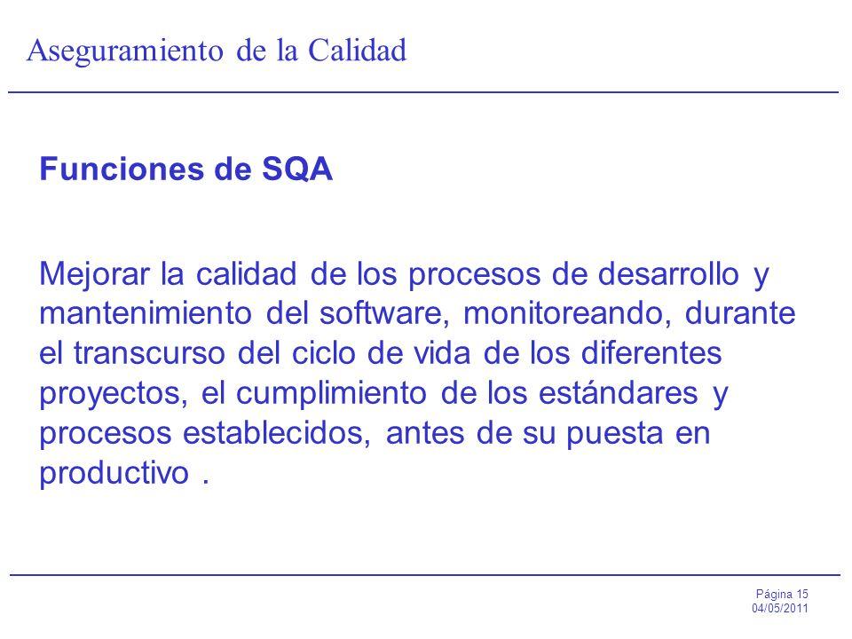 Funciones de SQA