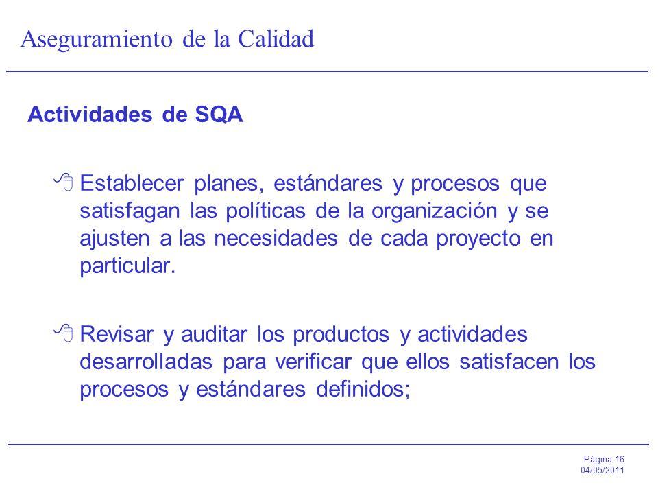 Actividades de SQA