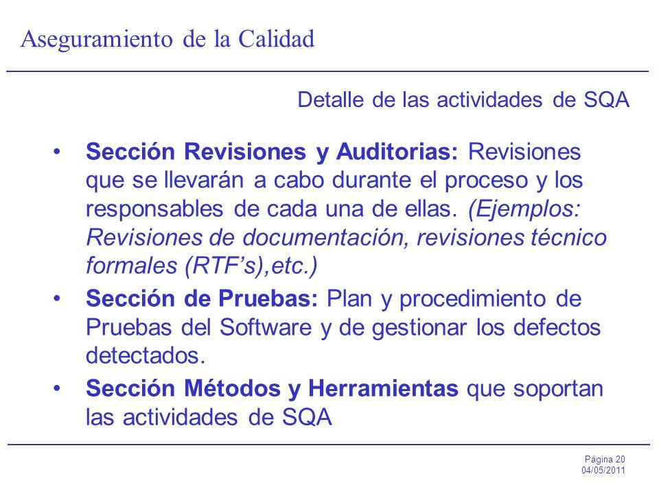 Detalle de las actividades de SQA