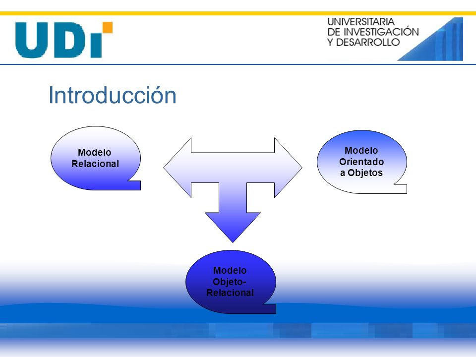 Introducción Modelo Modelo Relacional Orientado a Objetos Modelo
