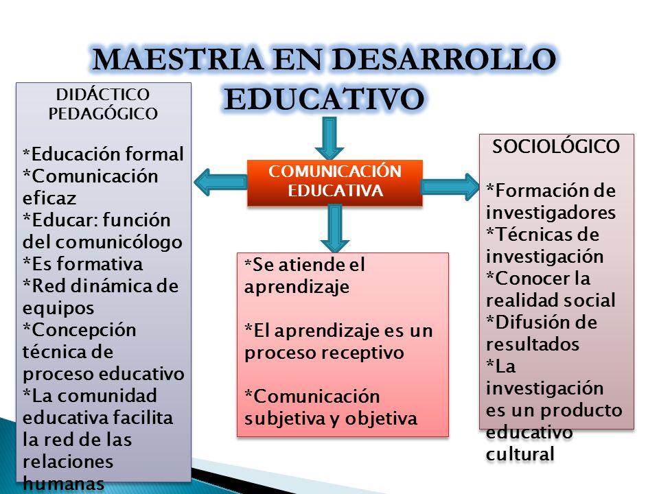 MAESTRIA EN DESARROLLO EDUCATIVO