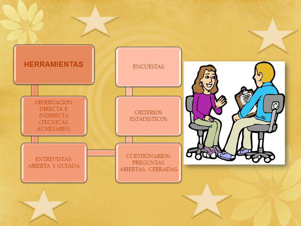 HERRAMIENTAS OBSERVACION DIRECTA E INDIRECTA (TECNICAS AUXILIARES)