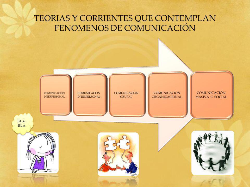 TEORIAS Y CORRIENTES QUE CONTEMPLAN FENOMENOS DE COMUNICACIÓN