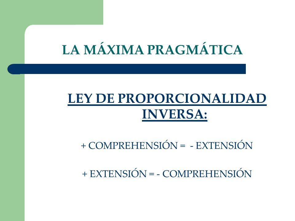 LEY DE PROPORCIONALIDAD INVERSA: