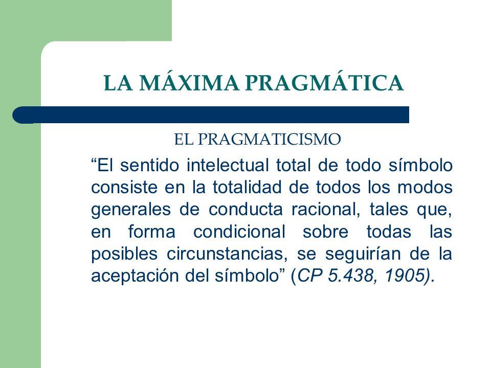 LA MÁXIMA PRAGMÁTICA EL PRAGMATICISMO