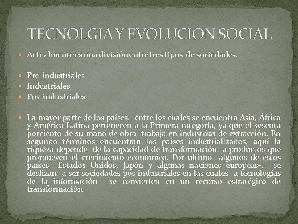 TECNOLGIA Y EVOLUCION SOCIAL