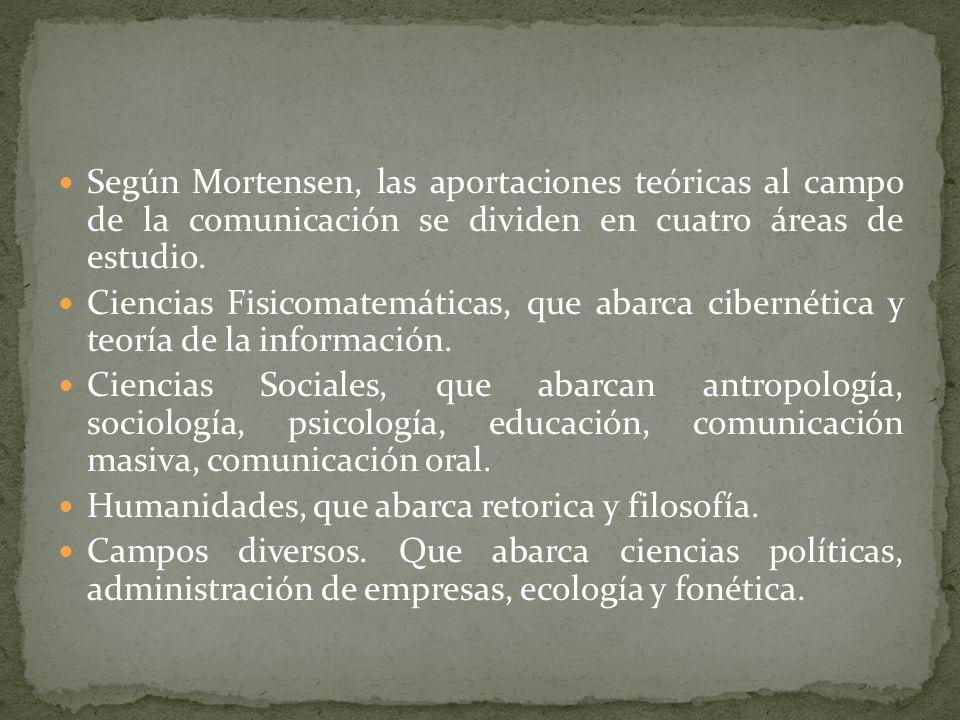 Según Mortensen, las aportaciones teóricas al campo de la comunicación se dividen en cuatro áreas de estudio.