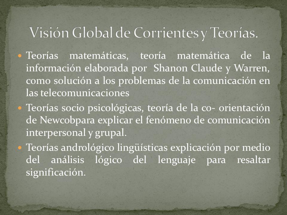 Visión Global de Corrientes y Teorías.