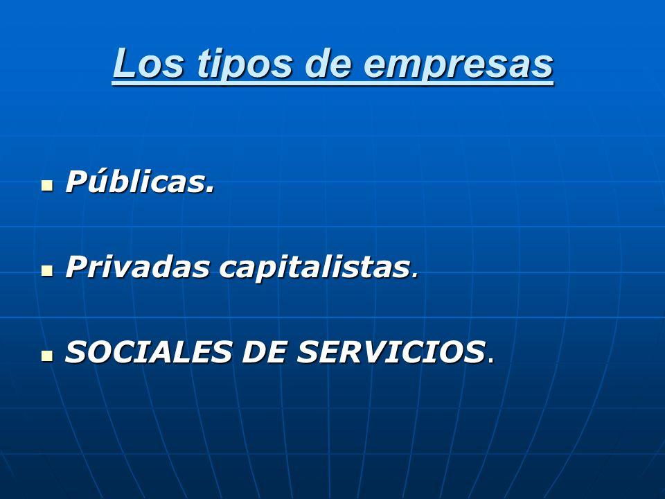Los tipos de empresas Públicas. Privadas capitalistas.