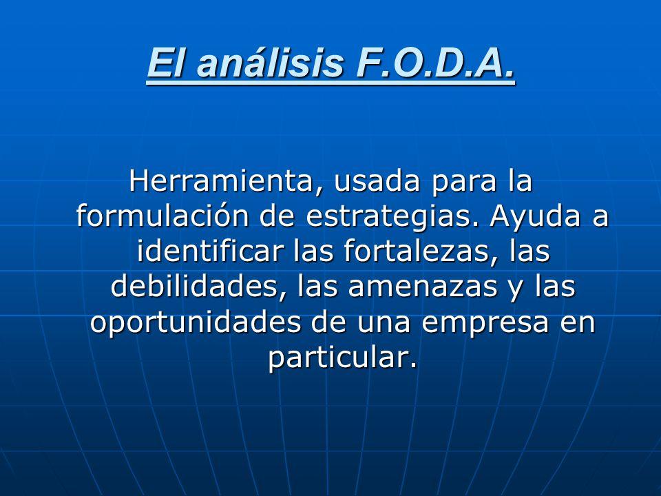 El análisis F.O.D.A.