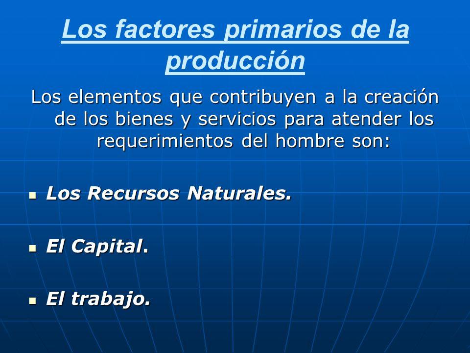 Los factores primarios de la producción