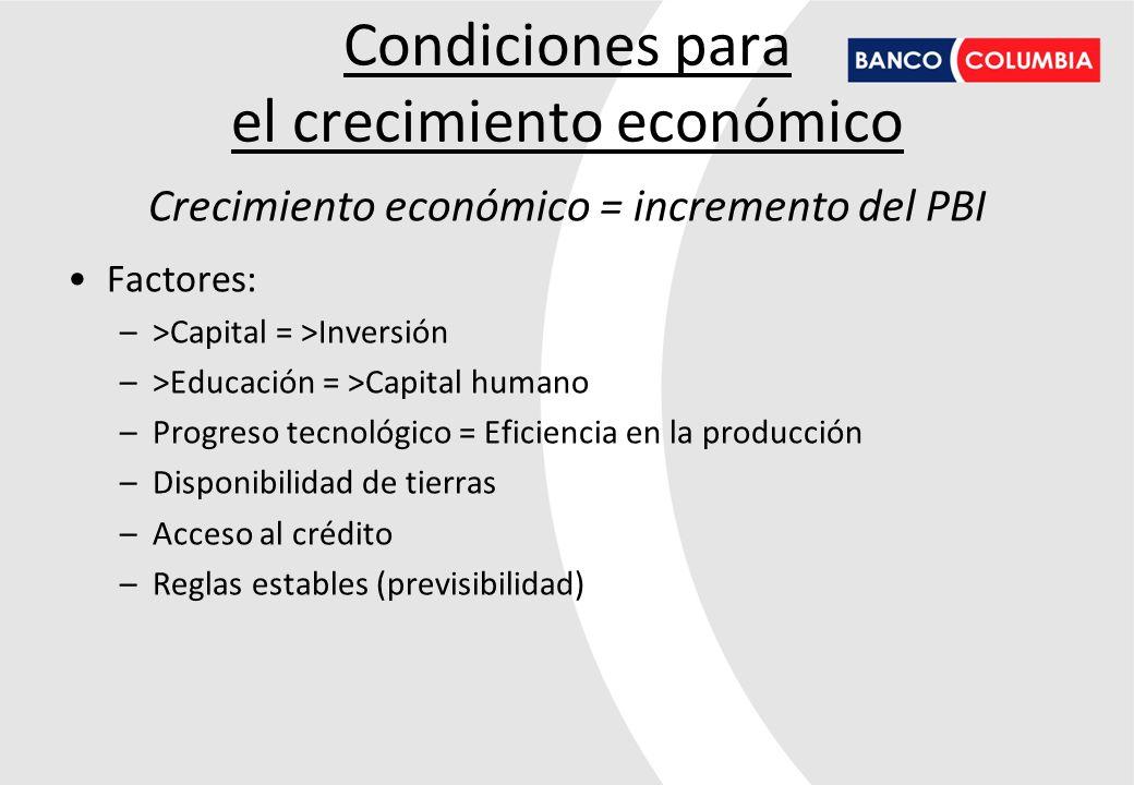 Condiciones para el crecimiento económico