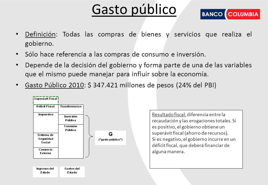 Gasto público Definición: Todas las compras de bienes y servicios que realiza el gobierno.