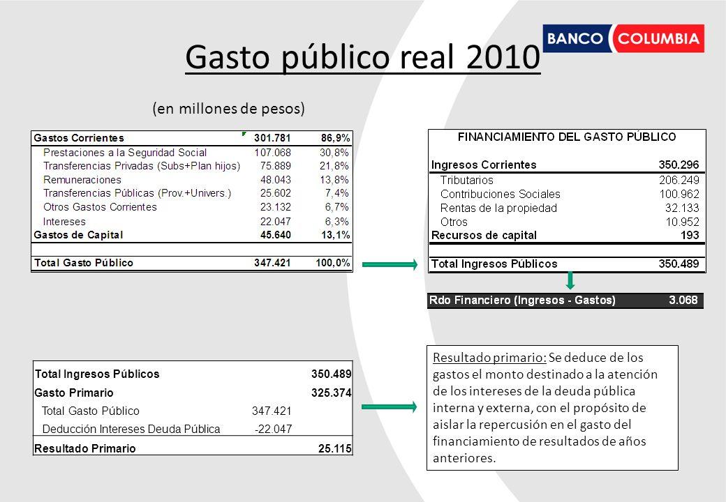Gasto público real 2010 (en millones de pesos)
