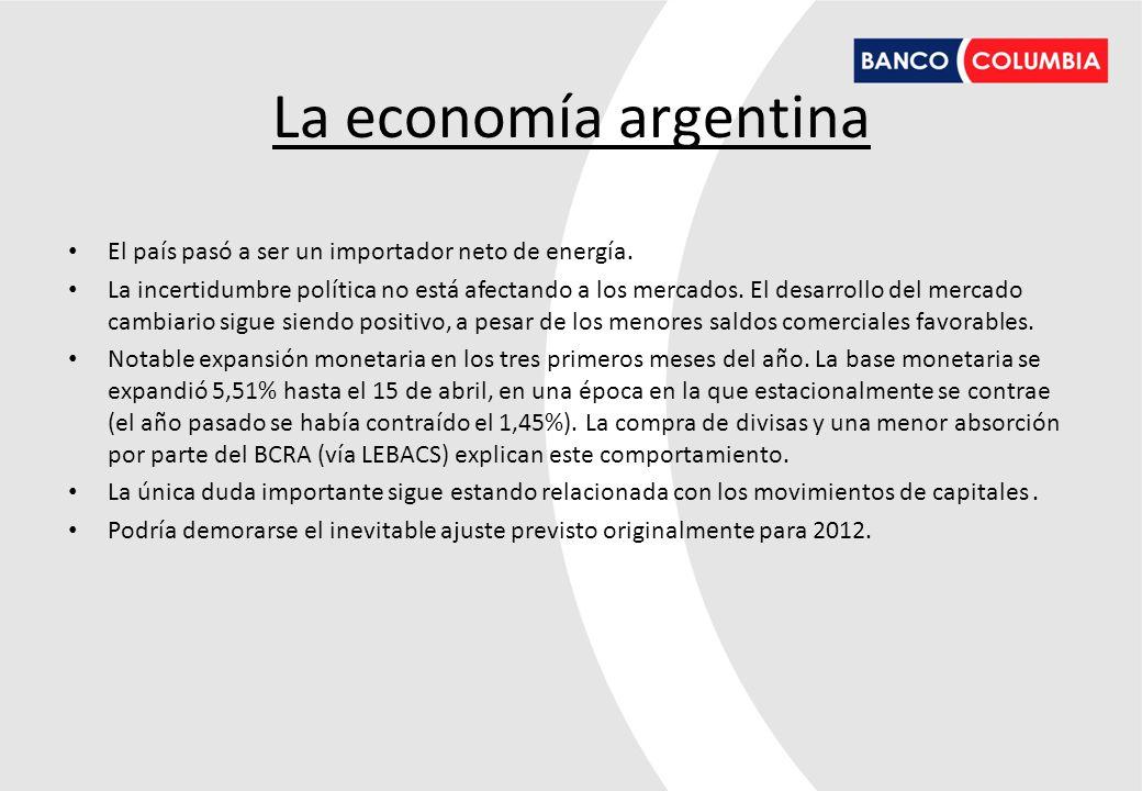 La economía argentina El país pasó a ser un importador neto de energía.