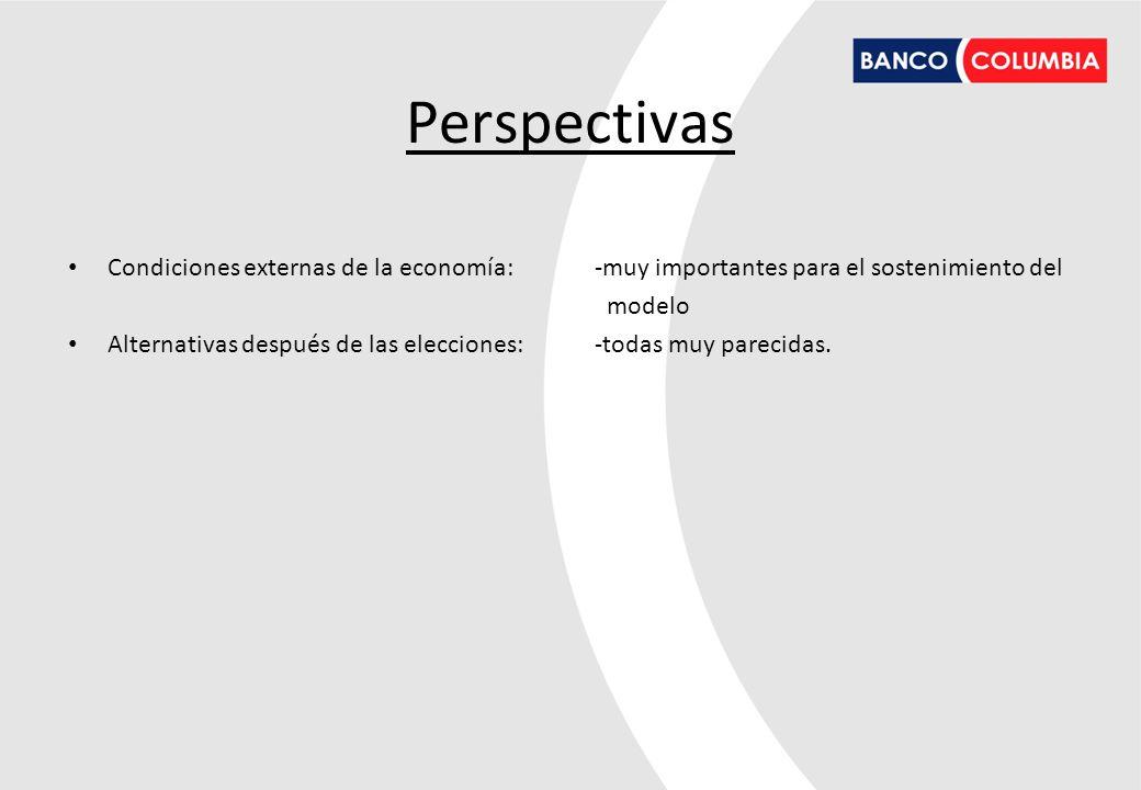 Perspectivas Condiciones externas de la economía: -muy importantes para el sostenimiento del. modelo.