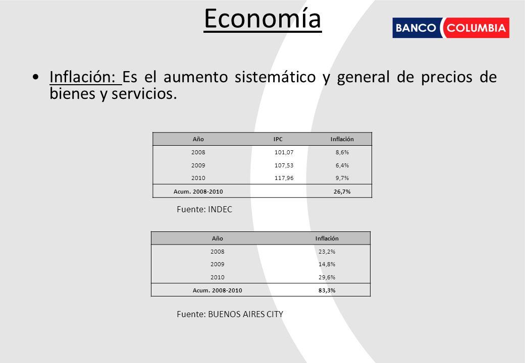 Economía Inflación: Es el aumento sistemático y general de precios de bienes y servicios. Fuente: INDEC.