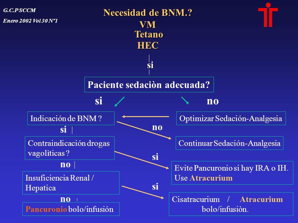 si no Necesidad de BNM. VM Tetano HEC si Paciente sedaciòn adecuada