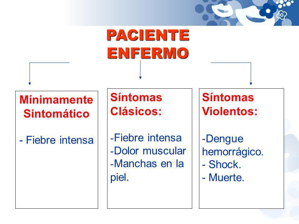 PACIENTE ENFERMO Síntomas Clásicos: Síntomas Violentos: Mínimamente