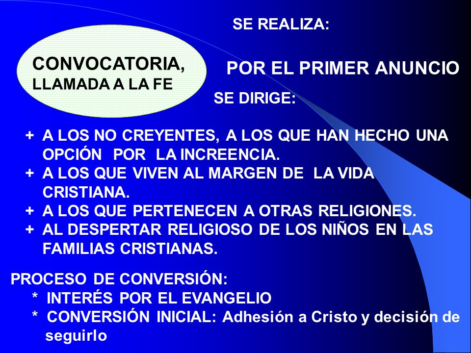 CONVOCATORIA, LLAMADA A LA FE POR EL PRIMER ANUNCIO