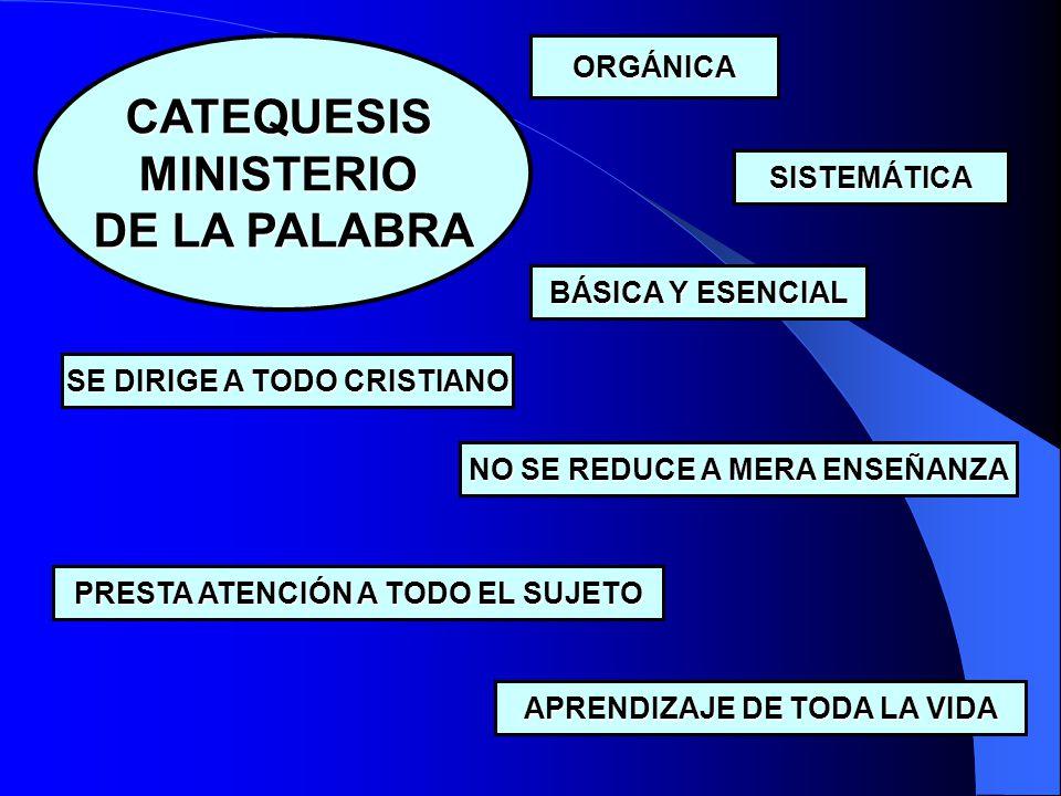 CATEQUESIS MINISTERIO DE LA PALABRA