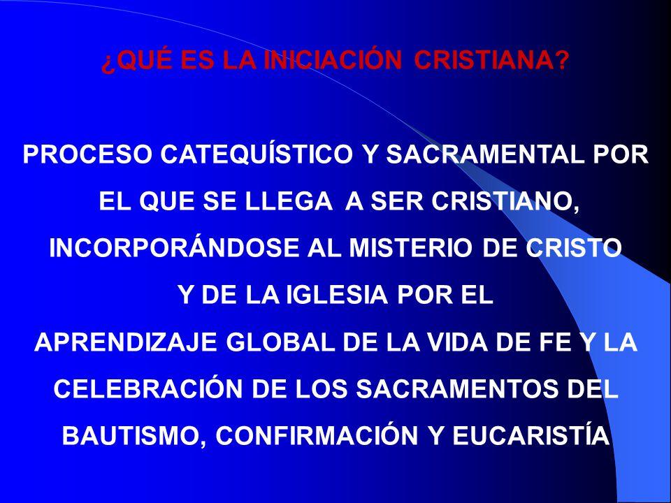 ¿QUÉ ES LA INICIACIÓN CRISTIANA