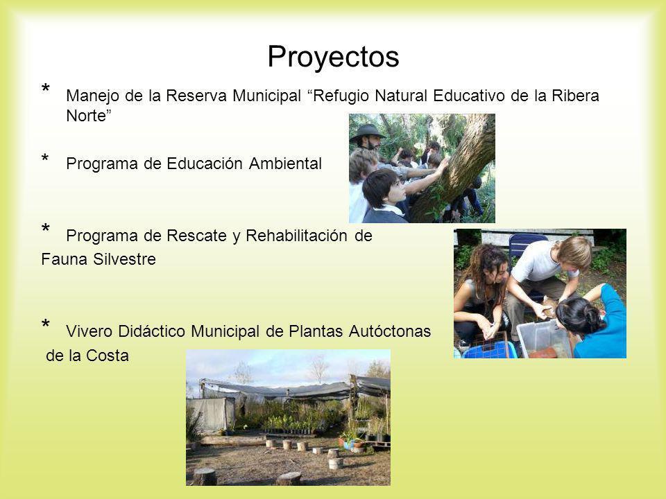 Proyectos Manejo de la Reserva Municipal Refugio Natural Educativo de la Ribera Norte Programa de Educación Ambiental.