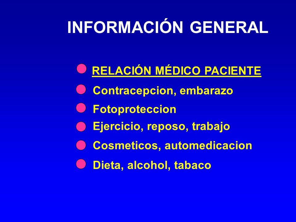 INFORMACIÓN GENERAL RELACIÓN MÉDICO PACIENTE Contracepcion, embarazo