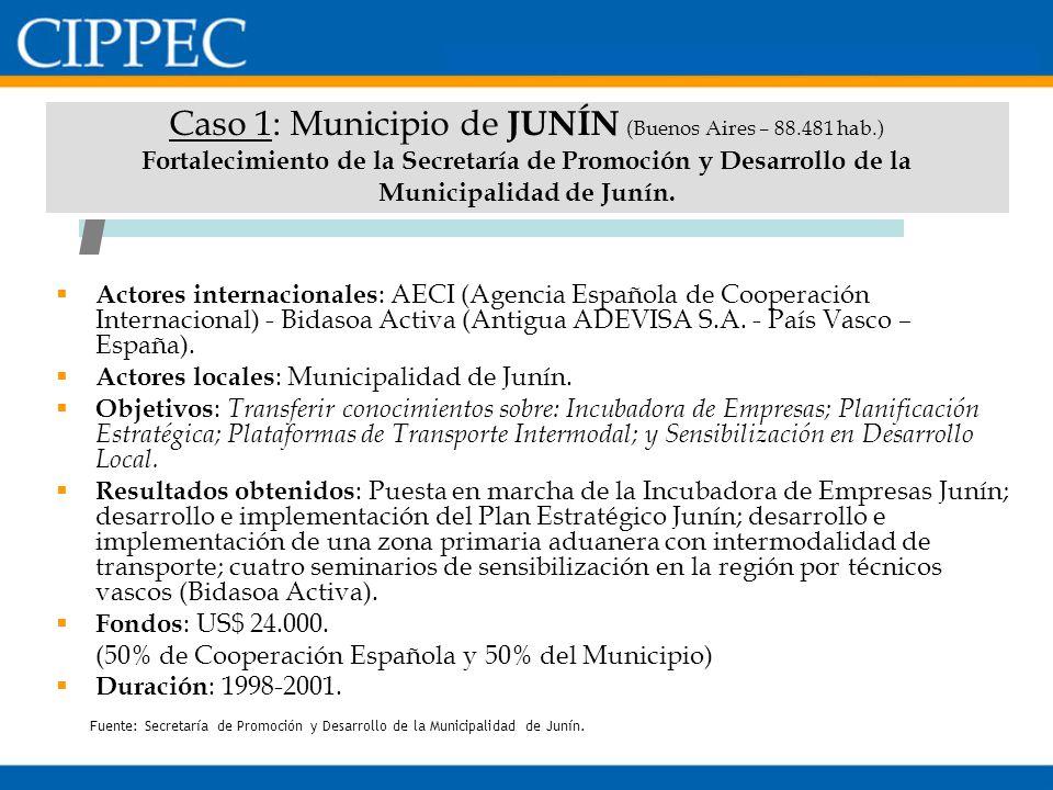 Caso 1: Municipio de JUNÍN (Buenos Aires – 88. 481 hab
