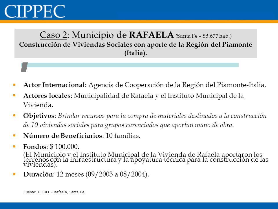 Caso 2: Municipio de RAFAELA (Santa Fe – 83. 677 hab